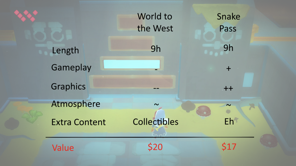 world to the west snake pass comparison